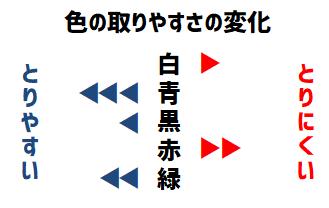 還魂 ドラフト テーロス 記 テーロス還魂記ドラフトウィークエンドに参加!